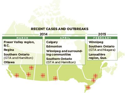 Charting the Rise of Measles in Canada