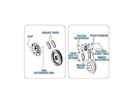 How to remove brake calipers