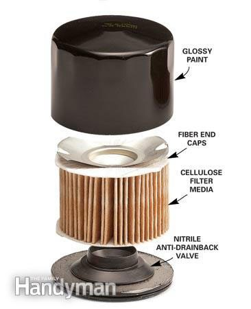 Buying the right oil filter for your oil change