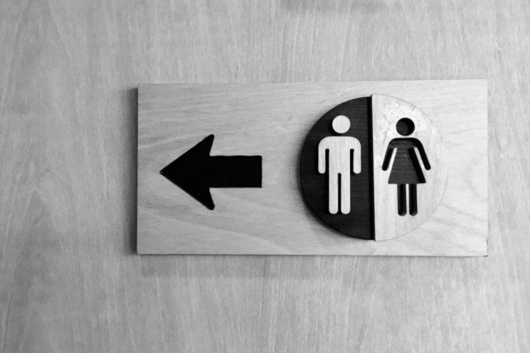 Bathroom gender signs