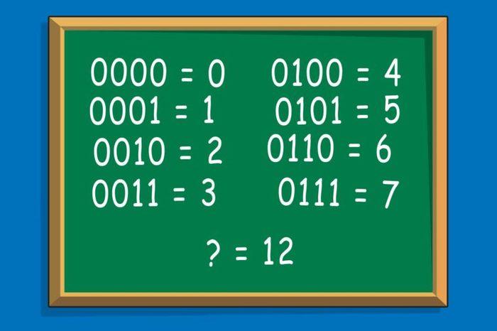 numbers on a chalkboard math illustration