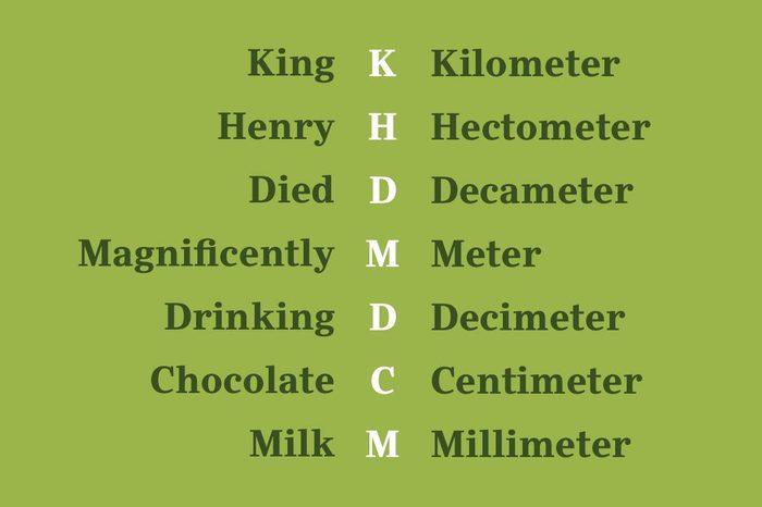 metric system mnemonic device