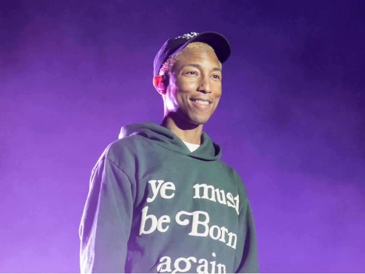 Most popular song: Pharrell Williams