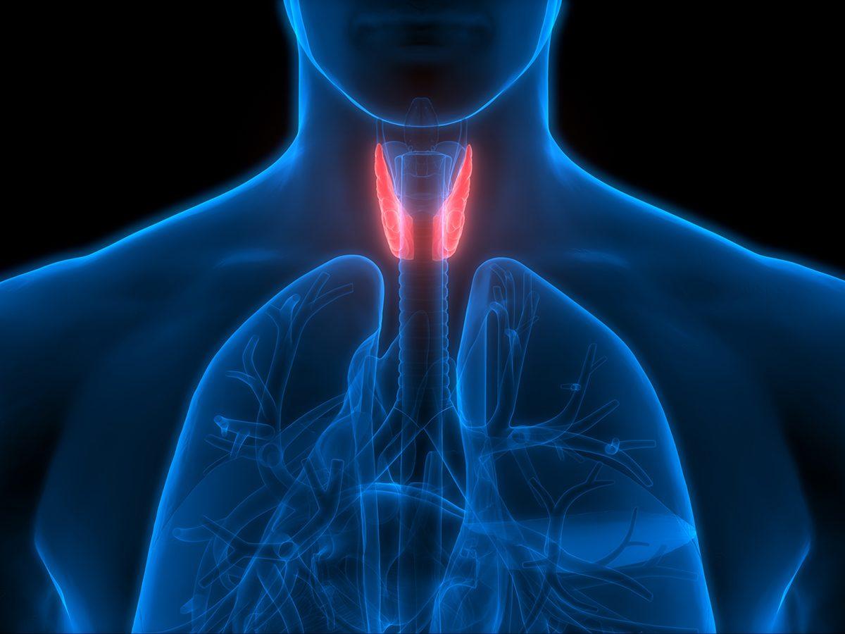 Thyroid x-ray