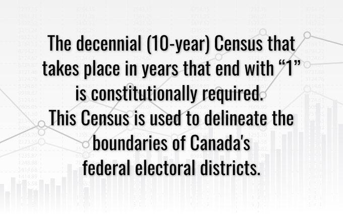 Canada Census Fun Facts 2